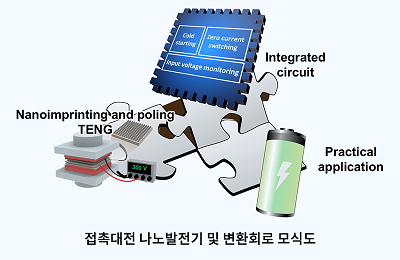 기계 김동성 교수 공동연구팀, 번개에 버금가는 정전기, 배터리에 저장한다